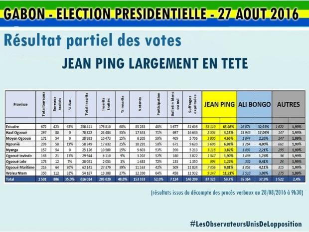 Jean PING resultats