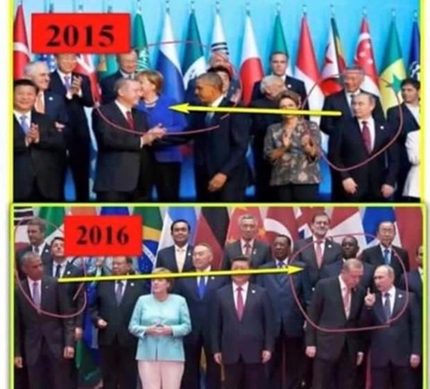 G20 2015 2016