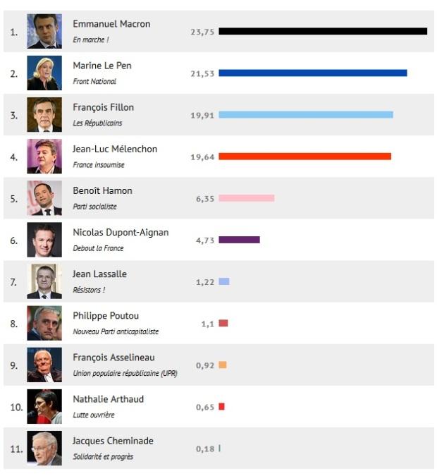 election française