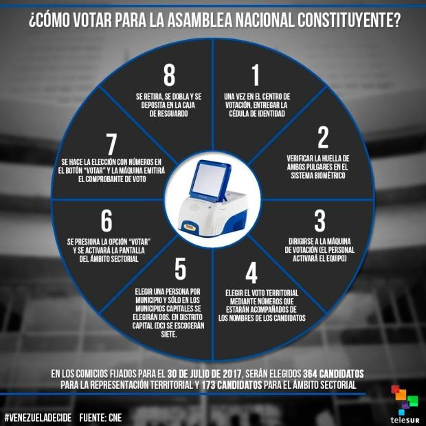 Vote Venezuela