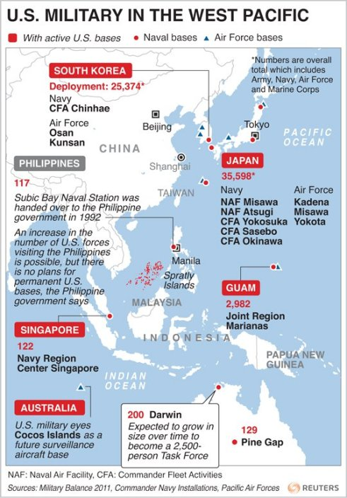 us-military-west-pacific-graphic