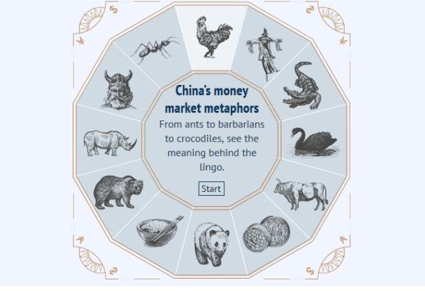 Capture Marché monétaire chinois Métaphores