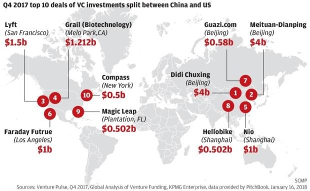 Investissement en capital risque