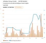 Capture Alibaba 2