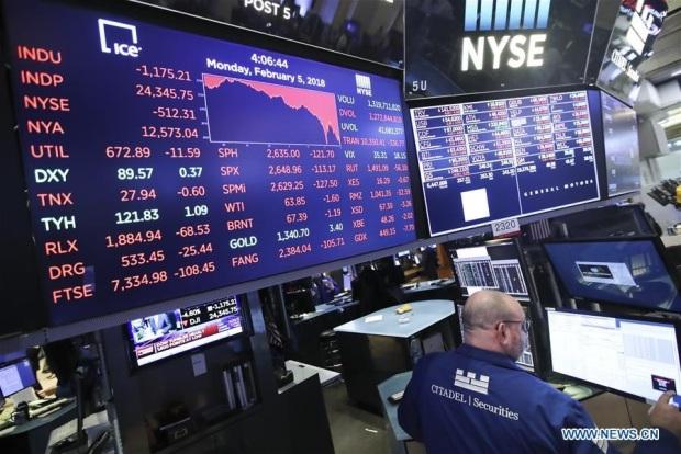 Marché boursier USA