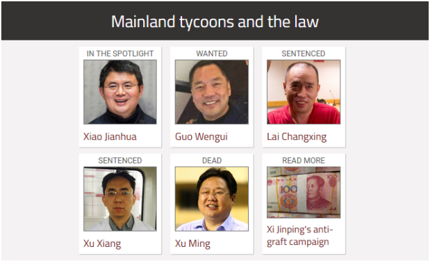 Capture Mainland tycoons and the law
