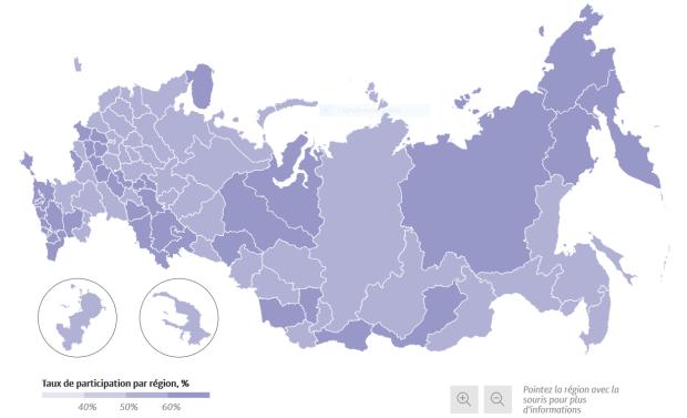 Capture taux de participation par region election russe