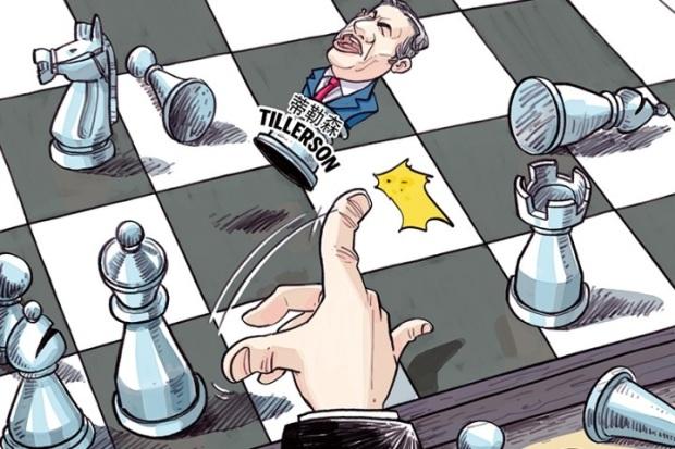 Tillerson dégagé