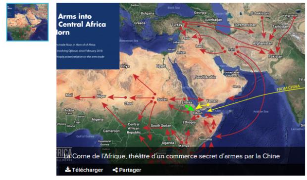 Capture Armes dans la Corne de l'Afrique