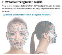 Capture Reconnaissance faciale 2