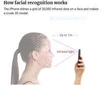 Capture Reconnaissance faciale 3