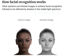 Capture Reconnaissance faciale 4