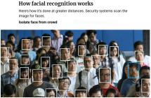 Capture Reconnaissance faciale 5