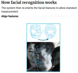 Capture Reconnaissance faciale 7